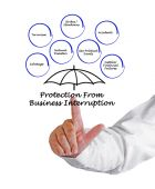 Protection From Business Interruption — Foto de Stock