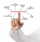 Financial Services — Stock Photo