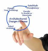 Architectual Design Process — Stock Photo