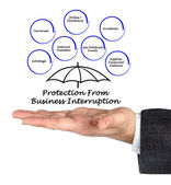 Protection From Business Interruption — Foto Stock