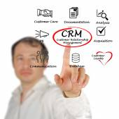 Customer Relationship Management — Stock Photo