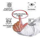 Authentication devices — Stock Photo