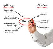 Organiaztion of an event — Stockfoto