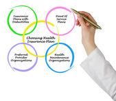 Choosing Health Insurance Plan — Stock Photo