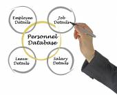 Personnel Database — Stock Photo