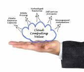 Cloud Computing Value — Stock Photo