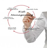 Plan Risk Management — Stock Photo