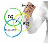 Diagram of success — Stock Photo