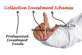 Collective Investment Schemes — Stock Photo