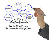 Protection From Business Interruption — Stock Photo