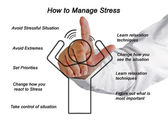 How to Manage Stress — Stock Photo
