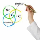 Başarı diyagram — Stok fotoğraf