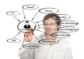 Sources of information — Stock Photo