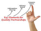Key Elements for Quality Partnerships — Stock Photo