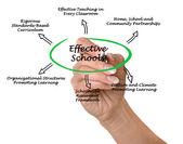 Effektive Schulen — Stockfoto
