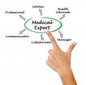 Medical Expert — Stock Photo