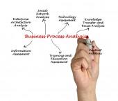 Business Process Analysis — Stok fotoğraf