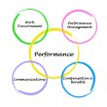 Diagram of performance — Stock Photo #65154181