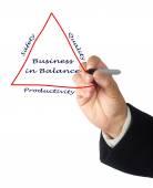 Business in Balance — Zdjęcie stockowe