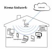 Home Network — Stockfoto