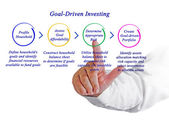 Goal-Driven Investing — Stock Photo