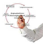 Ciclo de gestão de reputação — Fotografia Stock