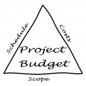 Project Budget — Stock Photo