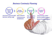 Business Continuity Planning — Stock Photo