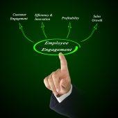 Employee engagement — Stock Photo