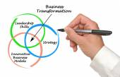 Business Transformation — Stock Photo