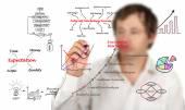 Diagram över marknadsföring — Stockfoto