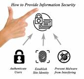 How to provide information security  — Stock Photo