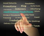 Small Business Touch Points — Stock Photo