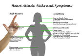 Heart Attack: Risks and Symptoms — Stock Photo