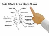 Side Effects From Sleep Apnea — Stock Photo