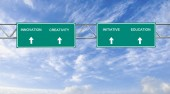 Road sign to Innovation and Initiative and Creativity and Education — Stock Photo