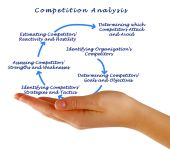 Analysis of Competition — Stock Photo