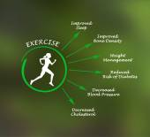 Usefulness of exercising — Foto de Stock