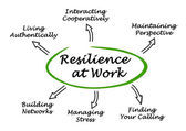 Diagram of Resilience at Work — Stock Photo