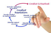 Conflict Resolution — Stock Photo