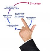 Диаграмма пути к успеху — Стоковое фото