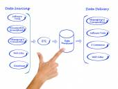 Diagram of Data processing — Stock Photo