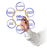 Diagram of office suite — Stock Photo