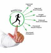 Usefulness of exercising — Stock Photo