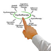 Psychotherapy — Stock Photo
