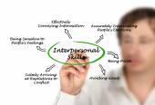 Interpersonal Skills — Stock Photo