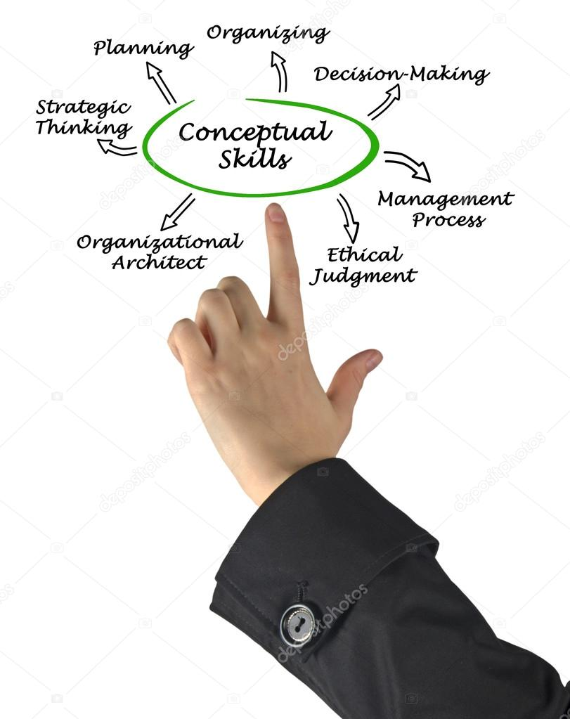 diagram of conceptual skills stock photo copy vaeenma  diagram of conceptual skills stock image