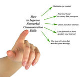 How to improve nonverbal communication skills — Stock Photo