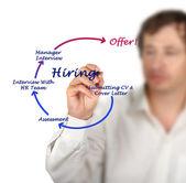 Diagramme de l'embauche — Photo