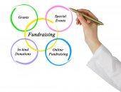 Diagram of Fundraising — Stock Photo